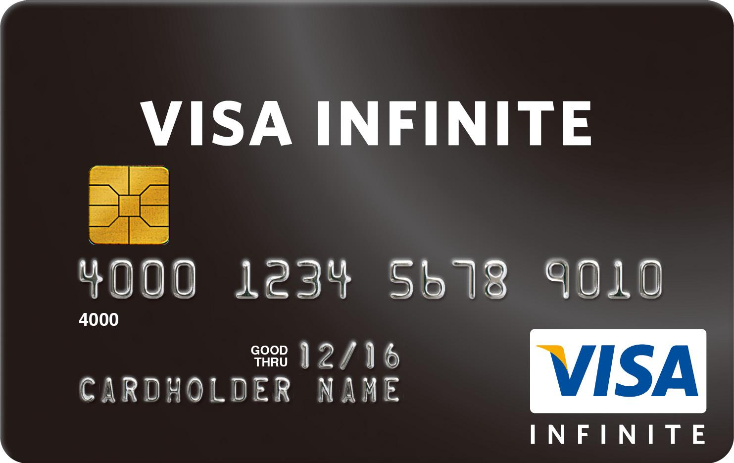 Debit cards in the USA, their varieties and features.  Banks for registration cards.